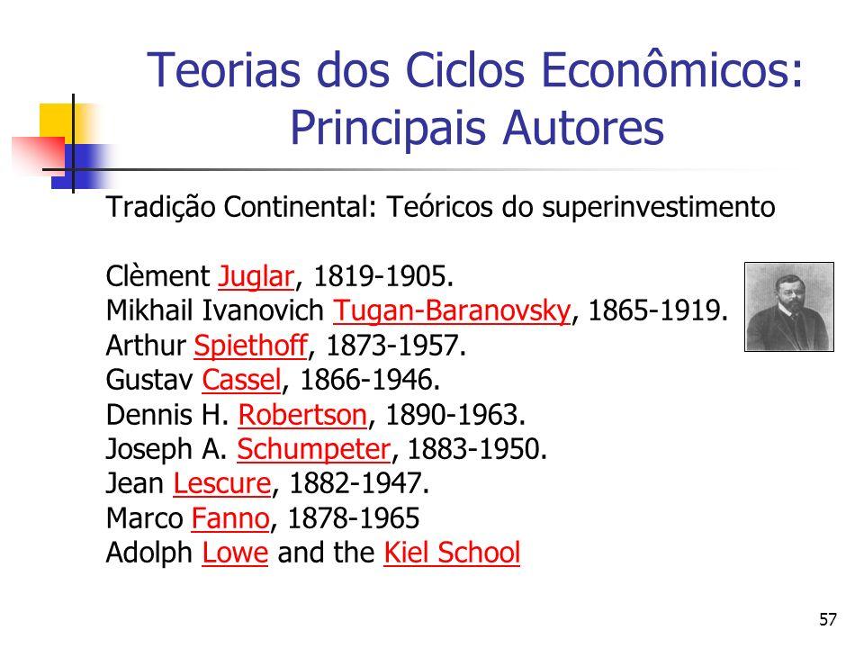 57 Teorias dos Ciclos Econômicos: Principais Autores Tradição Continental: Teóricos do superinvestimento Clèment Juglar, 1819-1905.Juglar Mikhail Ivan