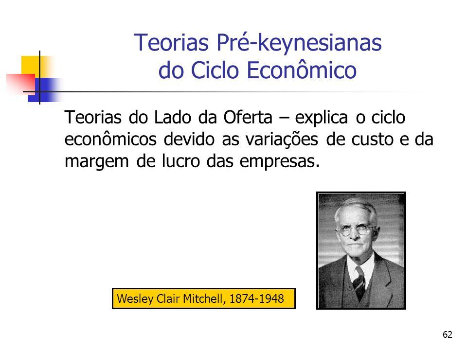 62 Teorias Pré-keynesianas do Ciclo Econômico Teorias do Lado da Oferta – explica o ciclo econômicos devido as variações de custo e da margem de lucro