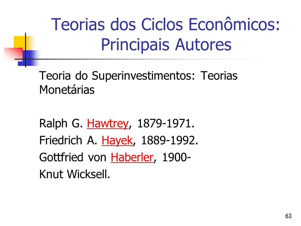 63 Teorias dos Ciclos Econômicos: Principais Autores Teoria do Superinvestimentos: Teorias Monetárias Ralph G. Hawtrey, 1879-1971.Hawtrey Friedrich A.