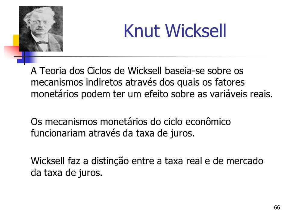 66 Knut Wicksell A Teoria dos Ciclos de Wicksell baseia-se sobre os mecanismos indiretos através dos quais os fatores monetários podem ter um efeito s
