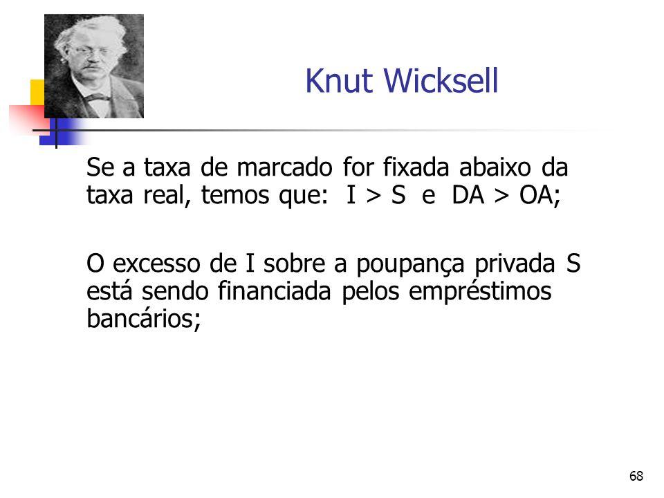 68 Knut Wicksell Se a taxa de marcado for fixada abaixo da taxa real, temos que: I > S e DA > OA; O excesso de I sobre a poupança privada S está sendo
