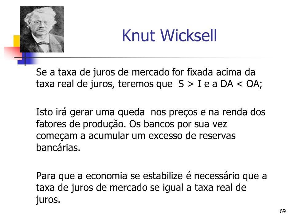 69 Knut Wicksell Se a taxa de juros de mercado for fixada acima da taxa real de juros, teremos que S > I e a DA < OA; Isto irá gerar uma queda nos pre
