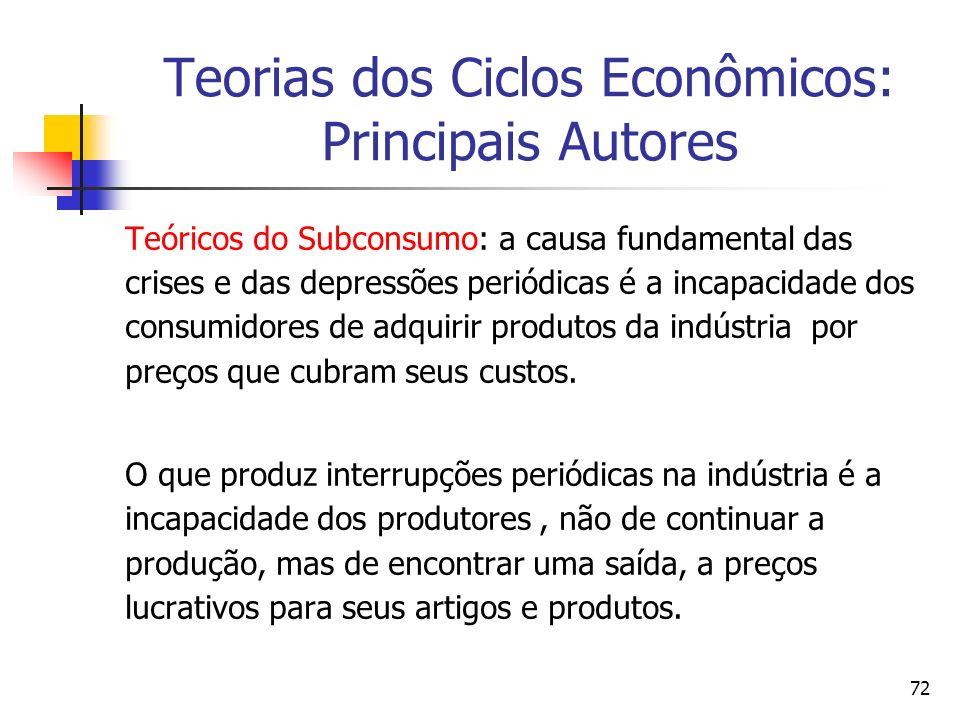 72 Teorias dos Ciclos Econômicos: Principais Autores Teóricos do Subconsumo: a causa fundamental das crises e das depressões periódicas é a incapacida