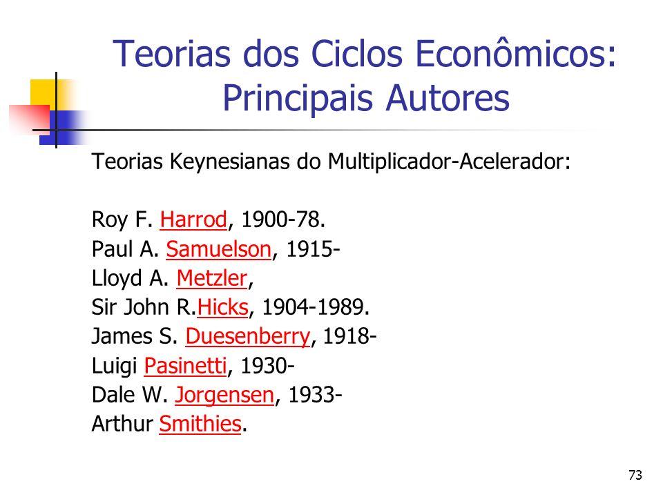 73 Teorias dos Ciclos Econômicos: Principais Autores Teorias Keynesianas do Multiplicador-Acelerador: Roy F. Harrod, 1900-78.Harrod Paul A. Samuelson,