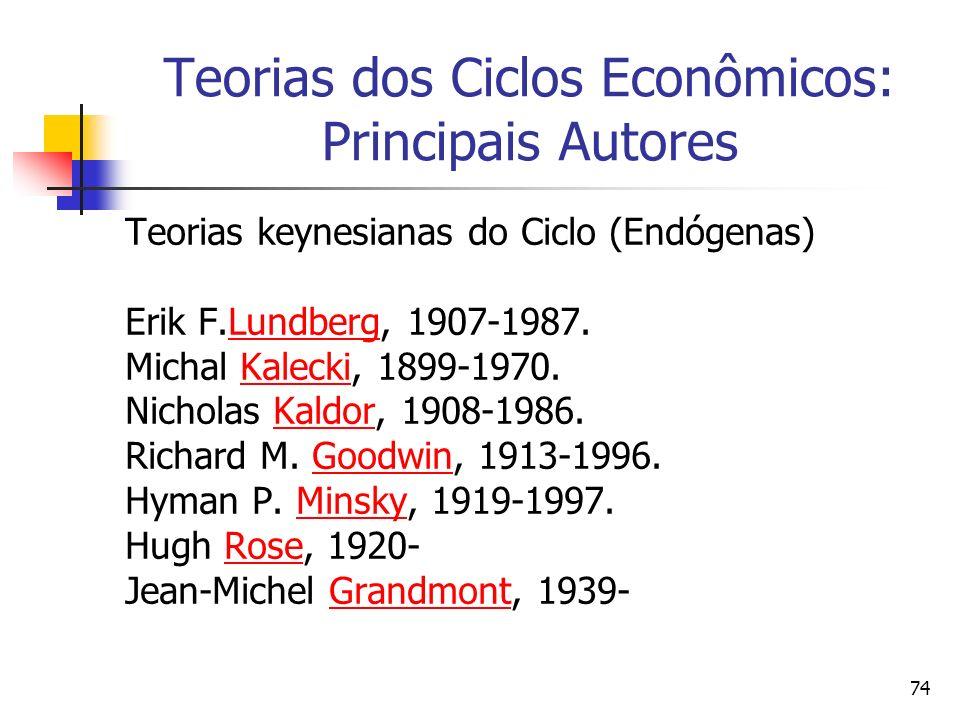 74 Teorias dos Ciclos Econômicos: Principais Autores Teorias keynesianas do Ciclo (Endógenas) Erik F.Lundberg, 1907-1987.Lundberg Michal Kalecki, 1899