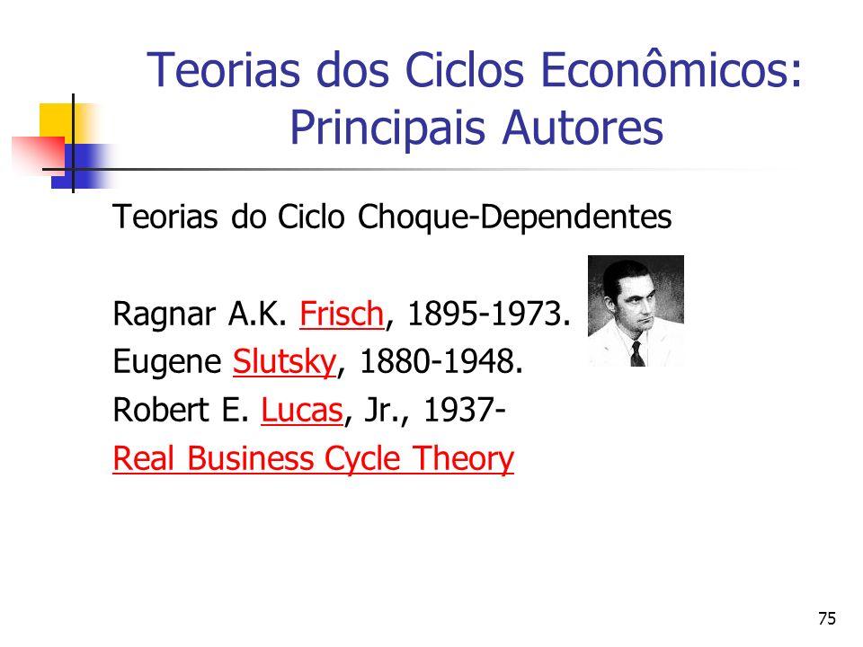 75 Teorias dos Ciclos Econômicos: Principais Autores Teorias do Ciclo Choque-Dependentes Ragnar A.K. Frisch, 1895-1973.Frisch Eugene Slutsky, 1880-194