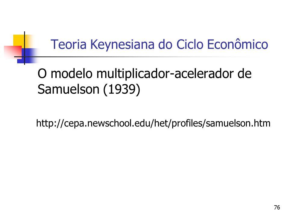 76 Teoria Keynesiana do Ciclo Econômico O modelo multiplicador-acelerador de Samuelson (1939) http://cepa.newschool.edu/het/profiles/samuelson.htm
