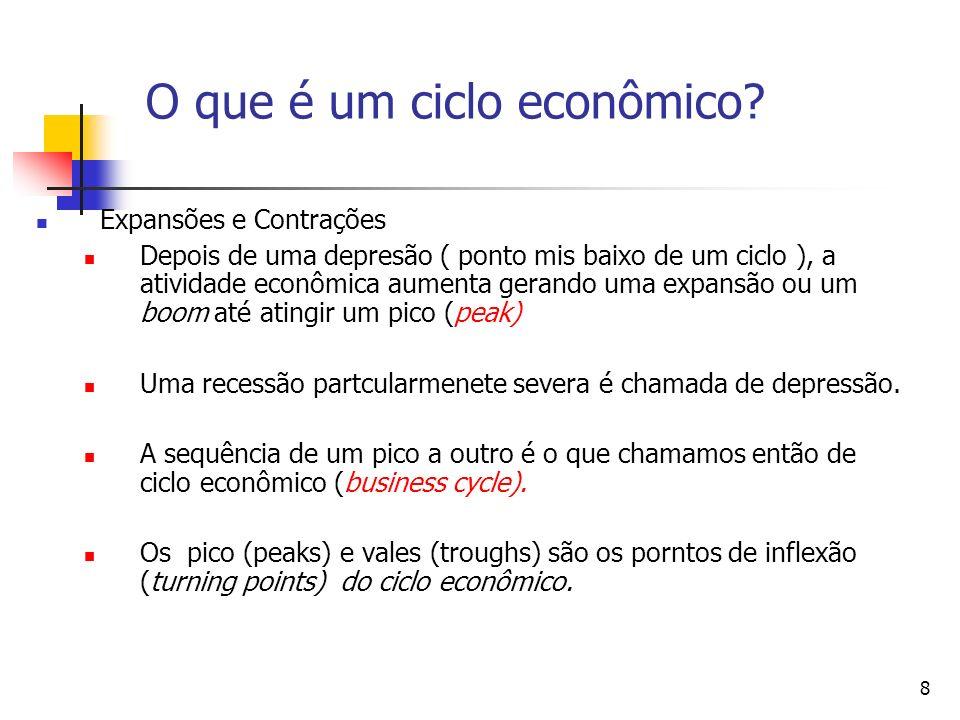 8 O que é um ciclo econômico? Expansões e Contrações Depois de uma depresão ( ponto mis baixo de um ciclo ), a atividade econômica aumenta gerando uma