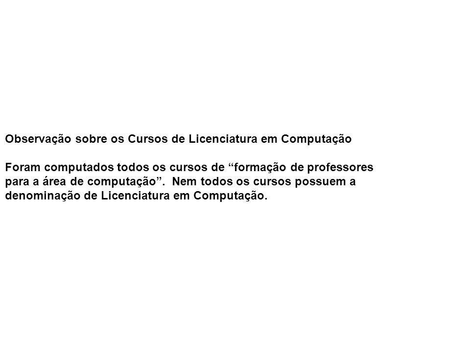 Observação sobre os Cursos de Licenciatura em Computação Foram computados todos os cursos de formação de professores para a área de computação. Nem to