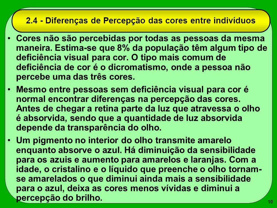 10 2.4 - Diferenças de Percepção das cores entre indivíduos Cores não são percebidas por todas as pessoas da mesma maneira. Estima-se que 8% da popula