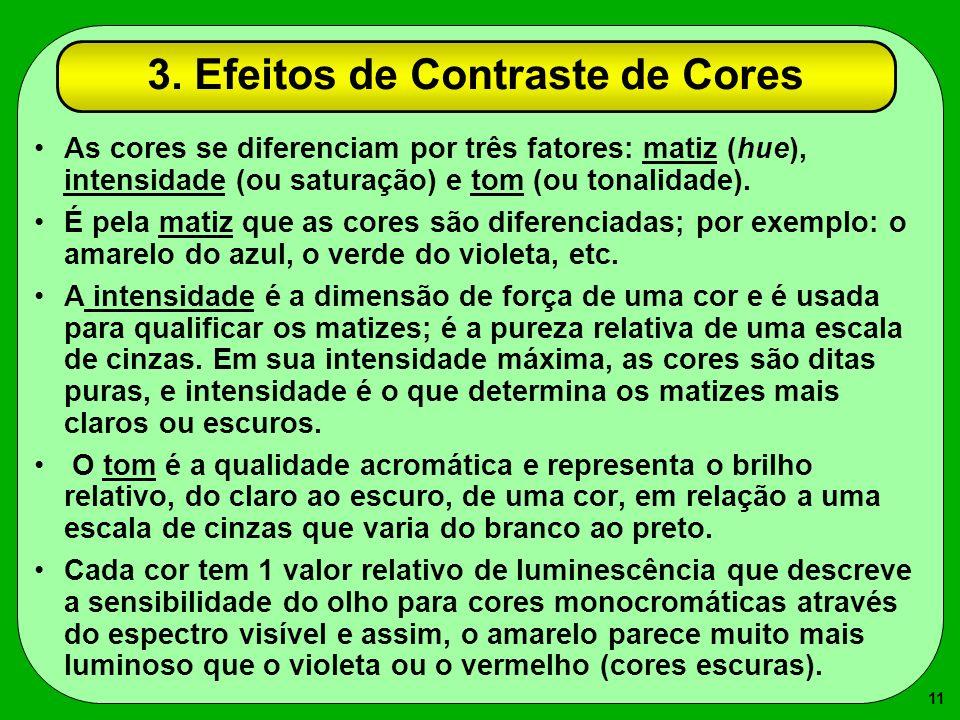 11 3. Efeitos de Contraste de Cores As cores se diferenciam por três fatores: matiz (hue), intensidade (ou saturação) e tom (ou tonalidade). É pela ma
