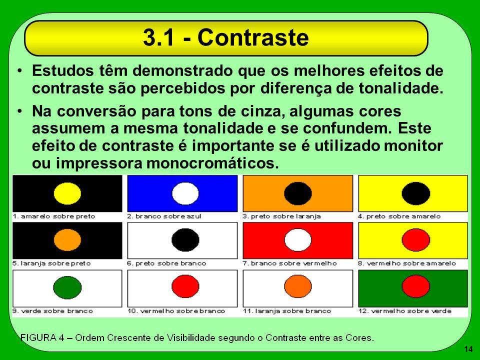 14 3.1 - Contraste Estudos têm demonstrado que os melhores efeitos de contraste são percebidos por diferença de tonalidade. Na conversão para tons de