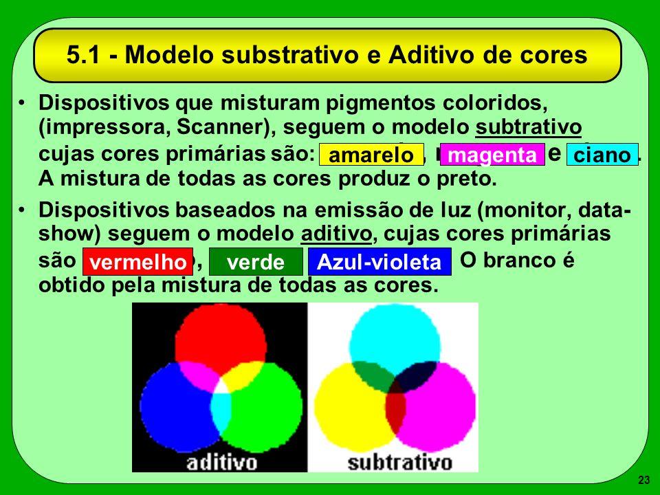 23 5.1 - Modelo substrativo e Aditivo de cores Dispositivos que misturam pigmentos coloridos, (impressora, Scanner), seguem o modelo subtrativo cujas