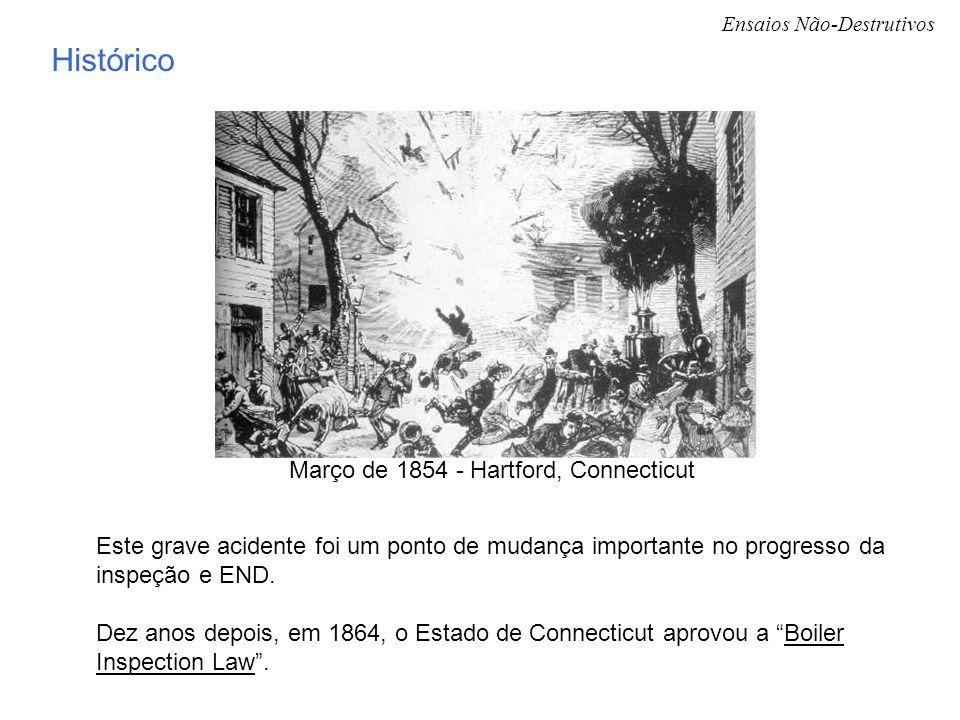 Ensaios Não-Destrutivos Histórico Este grave acidente foi um ponto de mudança importante no progresso da inspeção e END. Dez anos depois, em 1864, o E