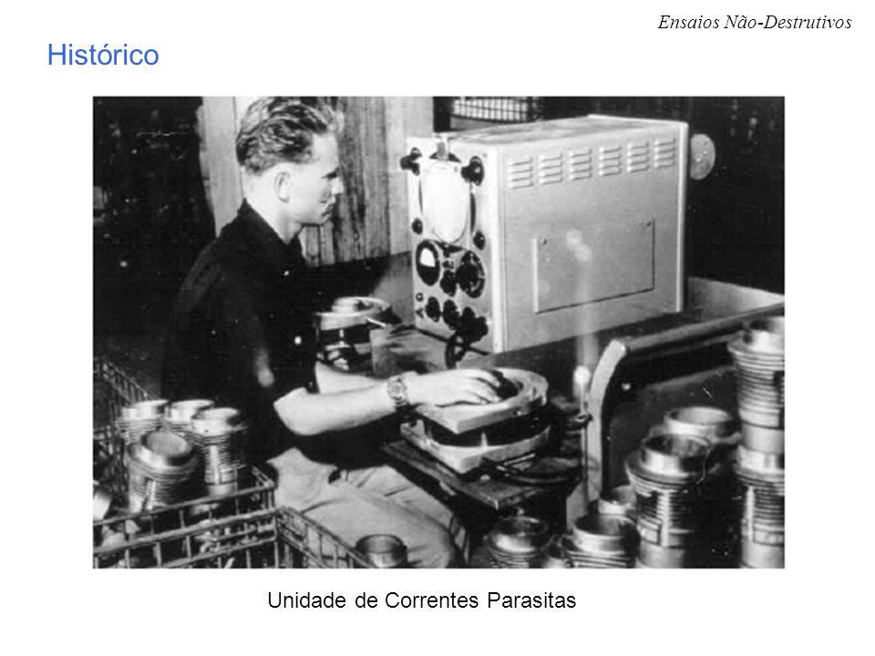 Ensaios Não-Destrutivos Unidade de Correntes Parasitas Histórico