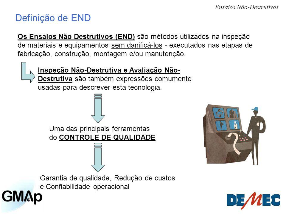 Definição de END Ensaios Não-Destrutivos Os Ensaios Não Destrutivos (END) são métodos utilizados na inspeção de materiais e equipamentos sem danificá-