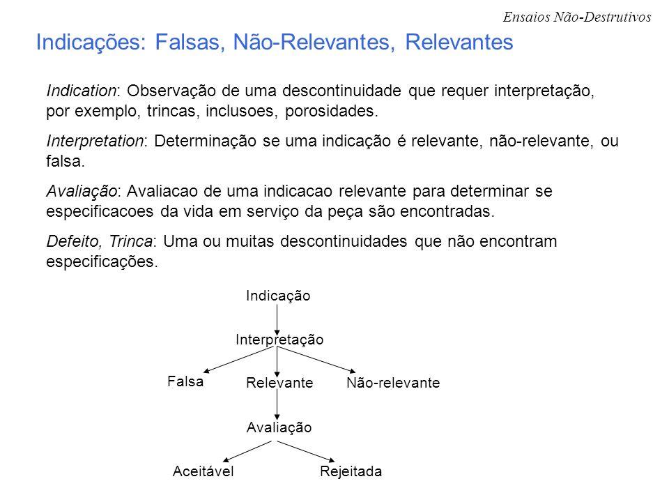Ensaios Não-Destrutivos Indicações: Falsas, Não-Relevantes, Relevantes Indication: Observação de uma descontinuidade que requer interpretação, por exe