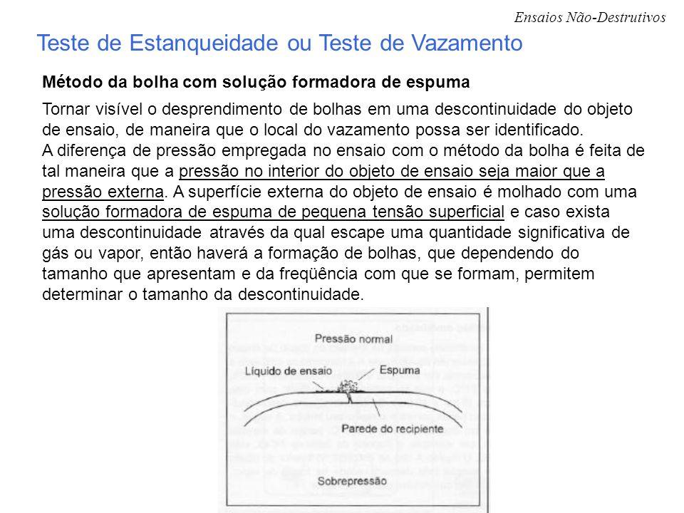Ensaios Não-Destrutivos Teste de Estanqueidade ou Teste de Vazamento Tornar visível o desprendimento de bolhas em uma descontinuidade do objeto de ens
