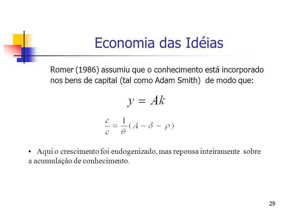 28 Dois Ramos: M entes vs. Ideias Mentes: o capital humano é a fonte do crescimento econômico de longo prazo. O capital humano pode ser usado para pro