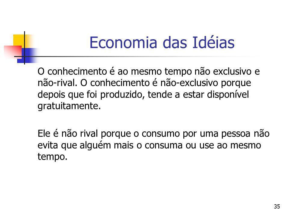 34 Economia das Idéias Uma característica das idéias é que elas são não rivais. Esta ausência de rivalidade implica a existência de rendimento crescen