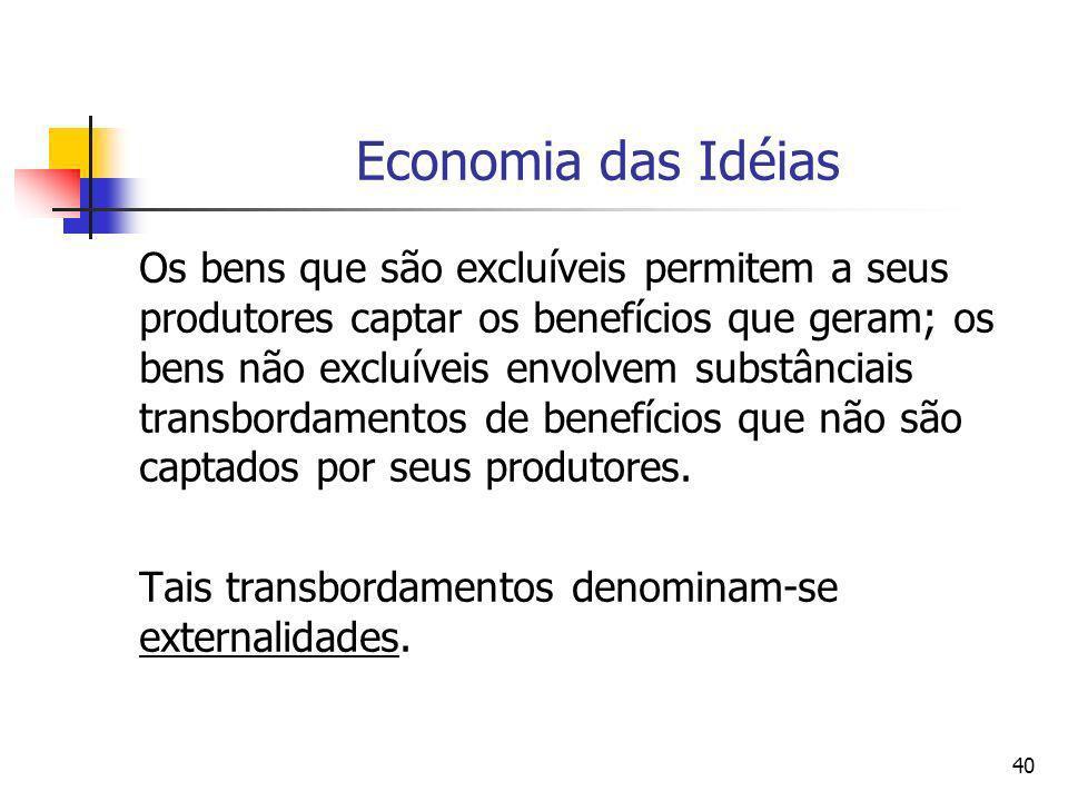 39 Atributos Econômicos dos Bens Grau de Exclusibilidade Alta Baixa Bens RivaisBens não Rivais Serviços legais Aparelhos de som Disquetes Peixes do ma