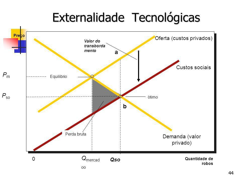 43 Economia das Idéias Os avanços tecnológicos em um setor da economia levam a avanços em outros setores que são completamente diferentes e não relaci