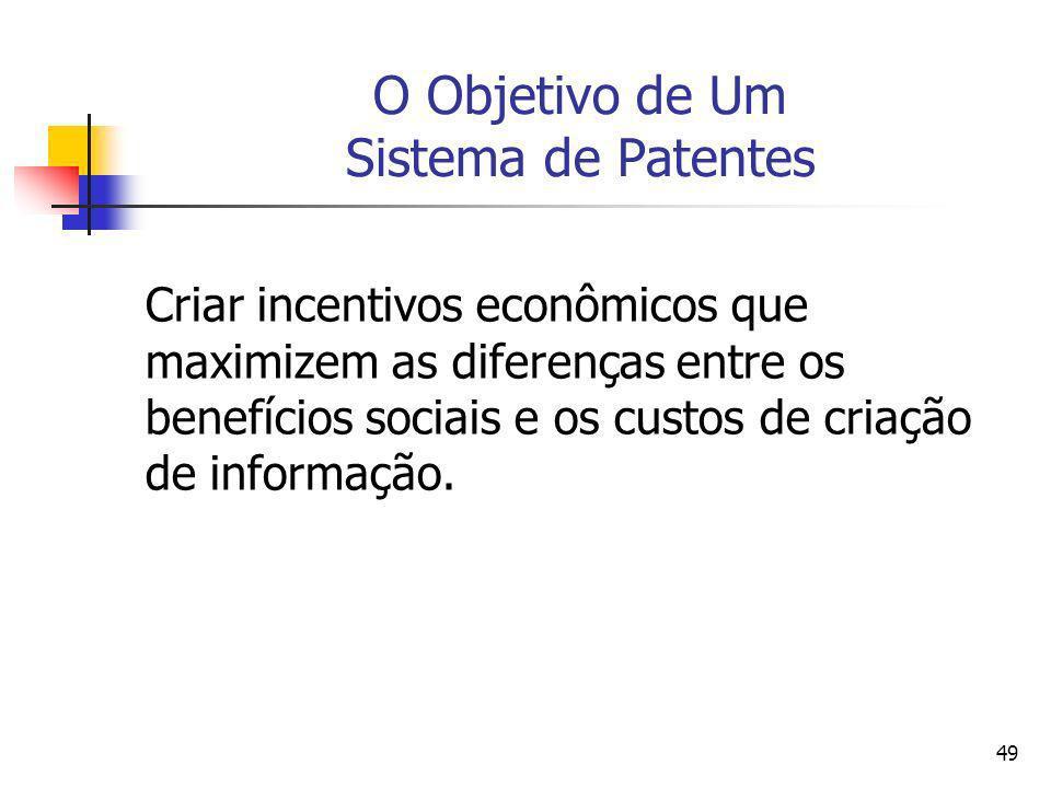48 Economia das Idéias Patentes e direitos autorais são mecanismos legais que tentam aproximar os benefícios privados da invenção de seus benefícios p
