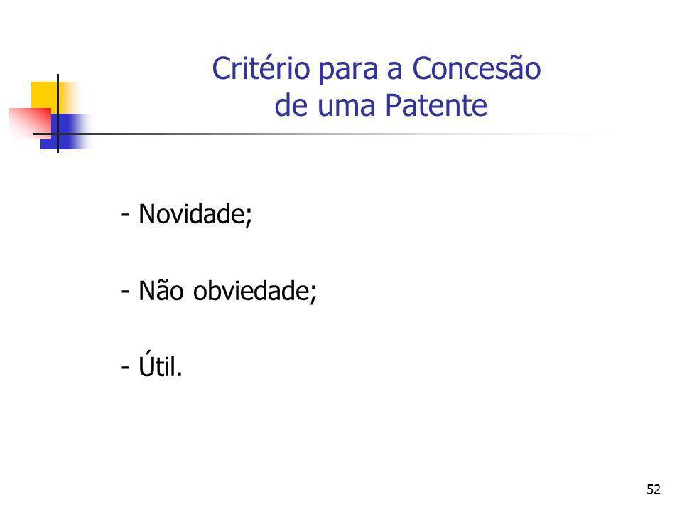 51 A Utilidade das Patentes O que é patenteável? Novos e úteis… - Processos; - Máquinas; - Manufaturas; - Melhoramentos tecnológicos. O que não é pate