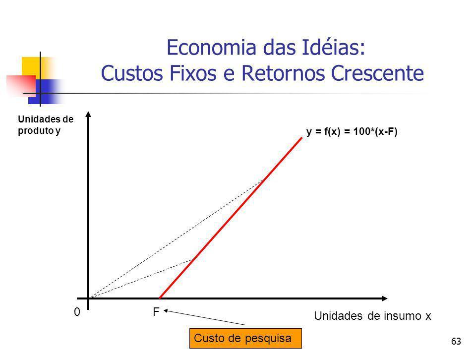62 Economia das Idéias: Custos Fixos e Retornos Crescente A economia das idéias está ligada: (i) à presença de retornos crescentes à escala - pois as