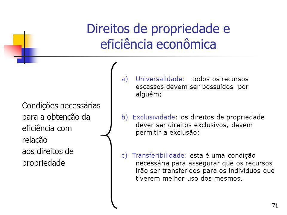 70 Property Rigths Approach Definição de Direito de Propriedade Barzel (1988) – os direitos de propriedade referem-se aos direitos referentes ao poder