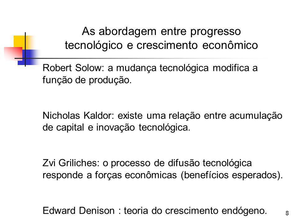 7 O Que é Tecnologia? Seja a função de produção geral: Y = F (K, N, ). A tecnologia de produção é dada pela função F ( ), sendo que esta função explic