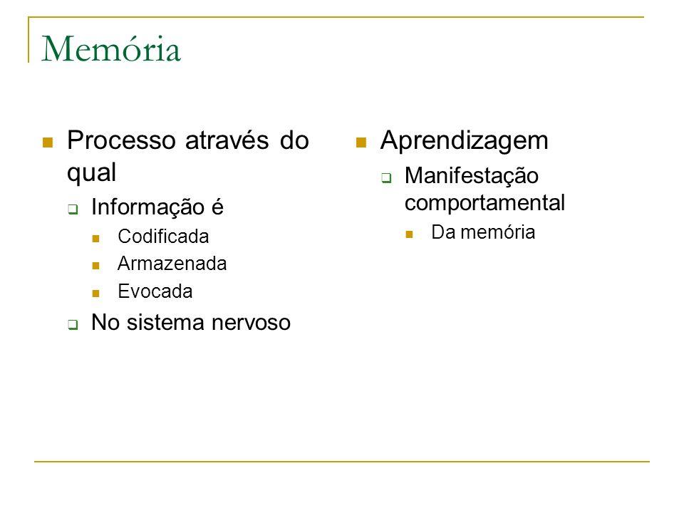 Memória Processo através do qual Informação é Codificada Armazenada Evocada No sistema nervoso Aprendizagem Manifestação comportamental Da memória