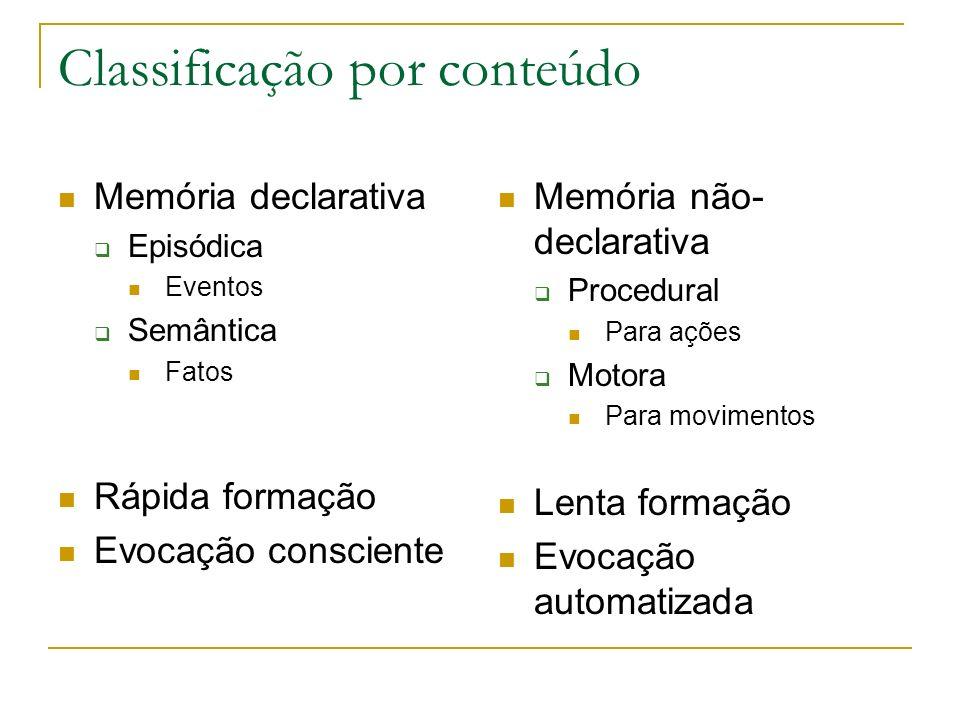 Classificação por conteúdo Memória declarativa Episódica Eventos Semântica Fatos Rápida formação Evocação consciente Memória não- declarativa Procedur