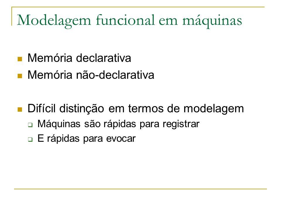 Modelagem funcional em máquinas Memória declarativa Memória não-declarativa Difícil distinção em termos de modelagem Máquinas são rápidas para registr