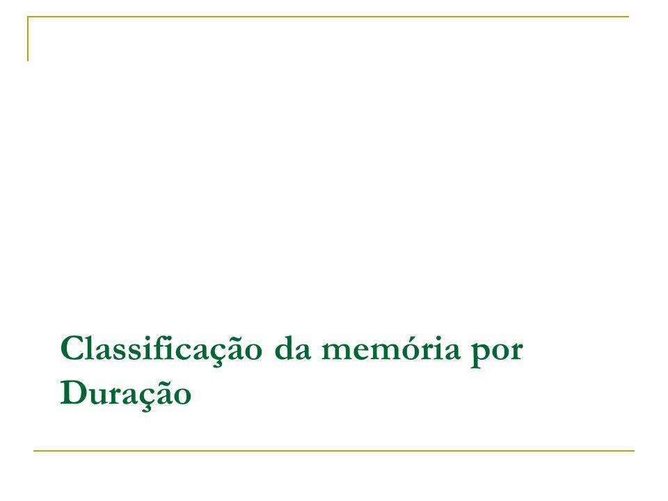 Classificação da memória por Duração