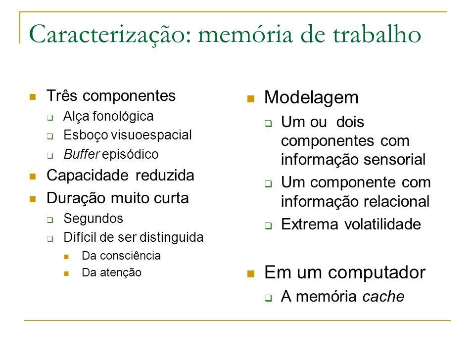 Caracterização: memória de trabalho Três componentes Alça fonológica Esboço visuoespacial Buffer episódico Capacidade reduzida Duração muito curta Seg