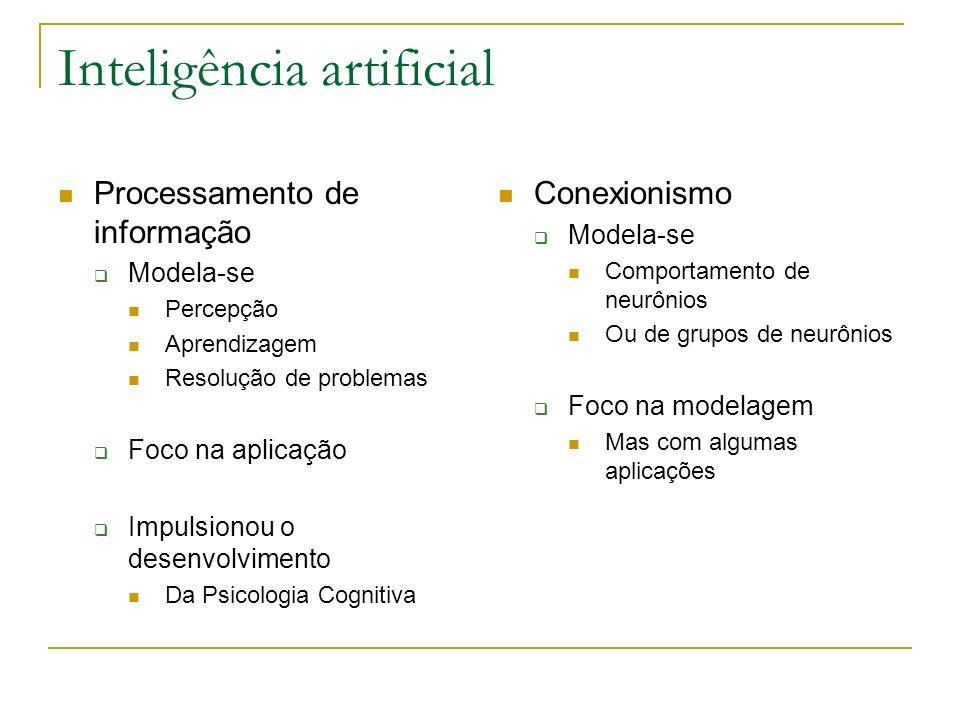 Inteligência artificial Processamento de informação Modela-se Percepção Aprendizagem Resolução de problemas Foco na aplicação Impulsionou o desenvolvi