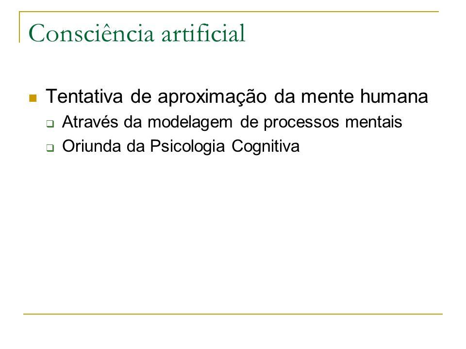 Consciência artificial Tentativa de aproximação da mente humana Através da modelagem de processos mentais Oriunda da Psicologia Cognitiva