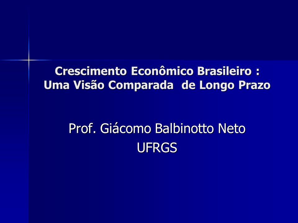 2 Bibliografia Recomendada Bacha & Bonelli (2004) – Accounting for Brazil`s Growth Experience – 1940-2002.