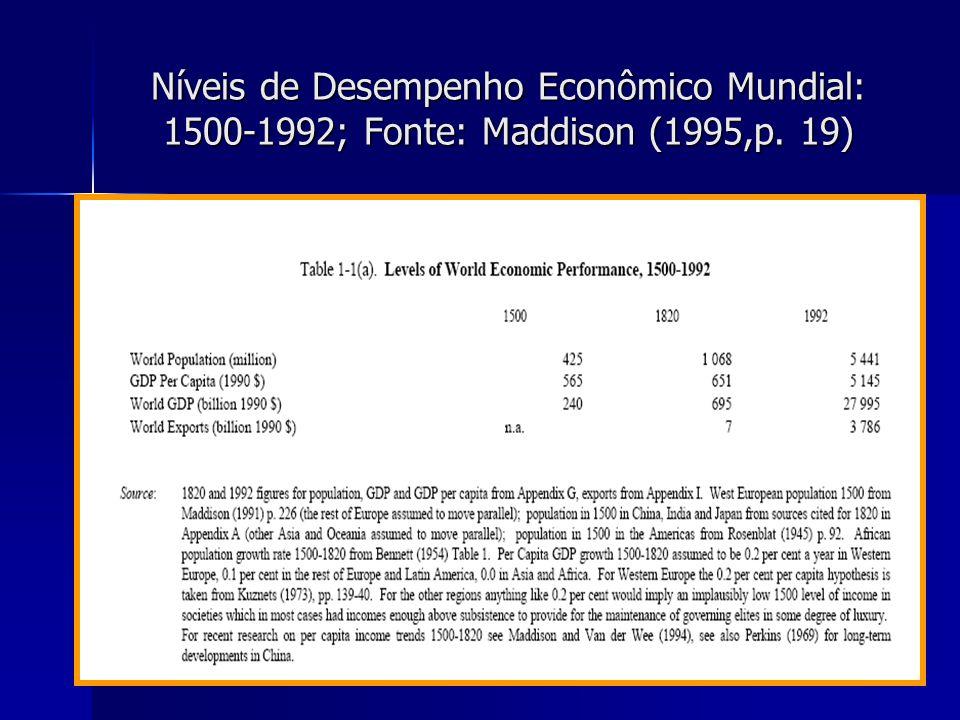 4 Taxas de Crescimento Econômico Mundial: 1500-1992; Fonte: Maddison (1995,p. 20)