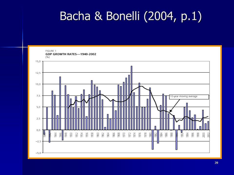 39 Bacha & Bonelli (2004, p.1)