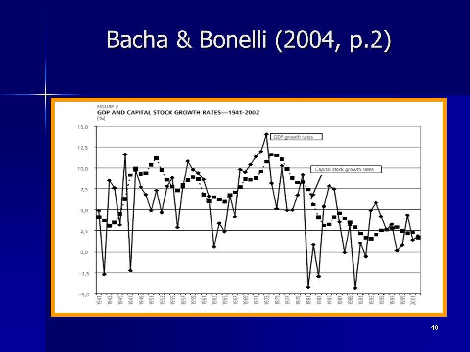 40 Bacha & Bonelli (2004, p.2)