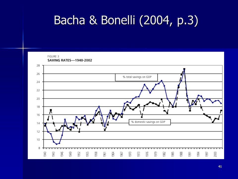 41 Bacha & Bonelli (2004, p.3)