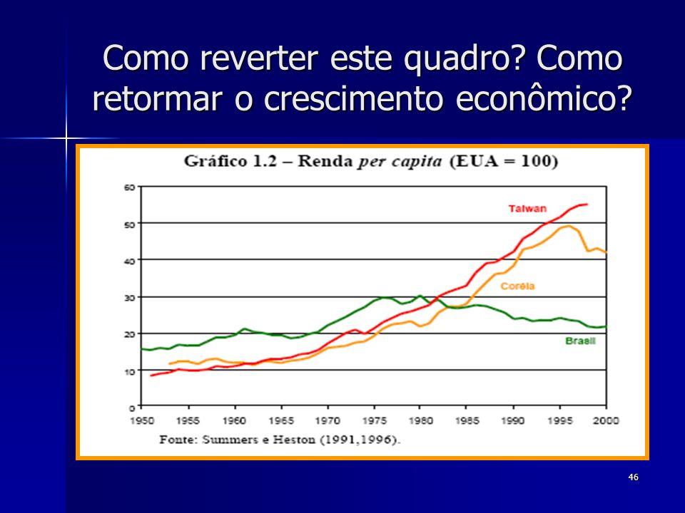 46 Como reverter este quadro? Como retormar o crescimento econômico?