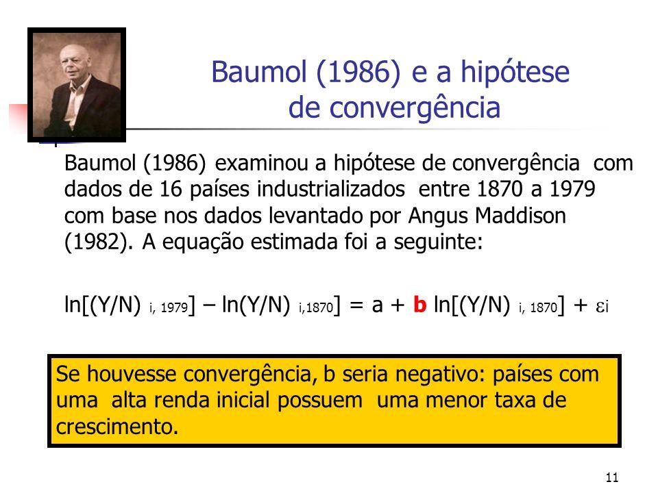 11 Baumol (1986) e a hipótese de convergência Baumol (1986) examinou a hipótese de convergência com dados de 16 países industrializados entre 1870 a 1