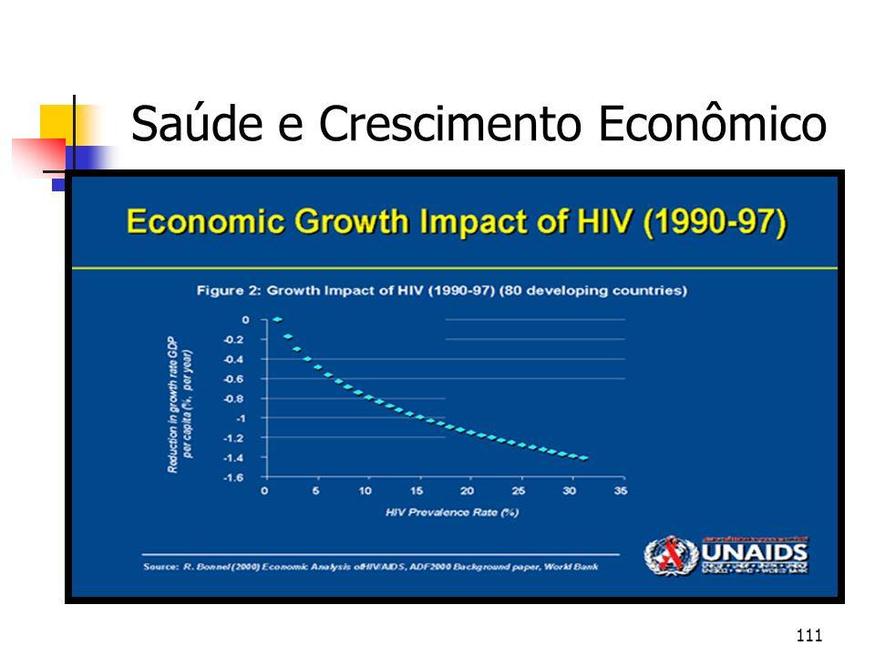 111 Saúde e Crescimento Econômico