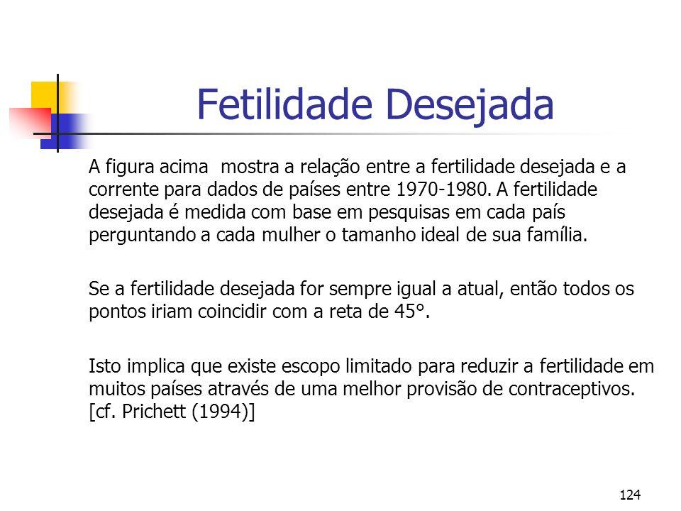 124 Fetilidade Desejada A figura acima mostra a relação entre a fertilidade desejada e a corrente para dados de países entre 1970-1980. A fertilidade
