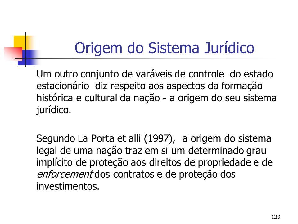 139 Origem do Sistema Jurídico Um outro conjunto de varáveis de controle do estado estacionário diz respeito aos aspectos da formação histórica e cult