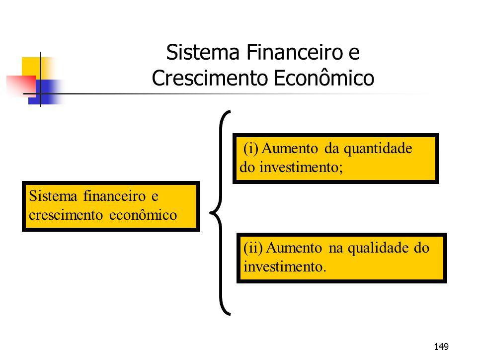 149 Sistema Financeiro e Crescimento Econômico Sistema financeiro e crescimento econômico (i) Aumento da quantidade do investimento; (ii) Aumento na q