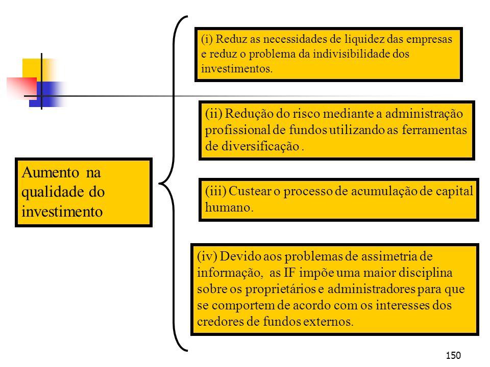 150 Aumento na qualidade do investimento (ii) Redução do risco mediante a administração profissional de fundos utilizando as ferramentas de diversific